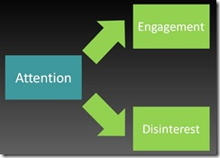 4 ways to move people from attention to engagement