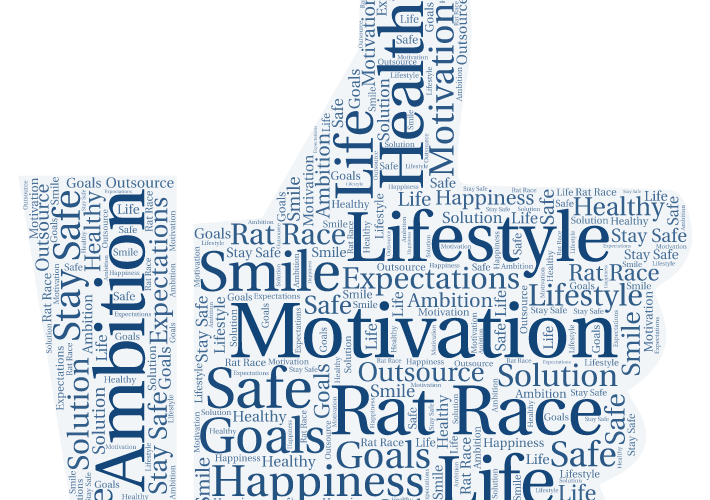 Word Cloud Life Motivation