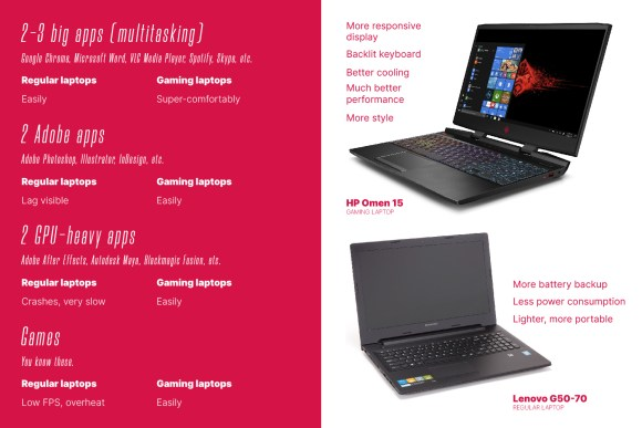 Key differences between a gaming laptop and a normal laptop