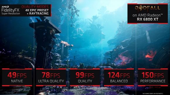 Godfall FPS improvement with AMD FidelityFX