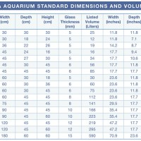 Standard ADA Aquarium Sizes and Volumes