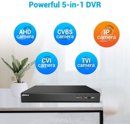 Annke 32 channel 5-in-one
