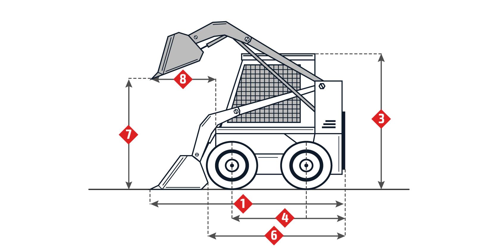 Gehl Skid Steer Parts