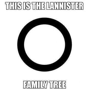 LanisterFamilyTree