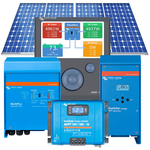 Complete Residential Off-grid Solar System Solutions