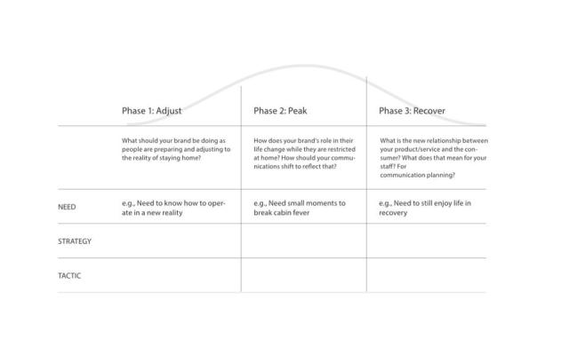 Framework of prompts