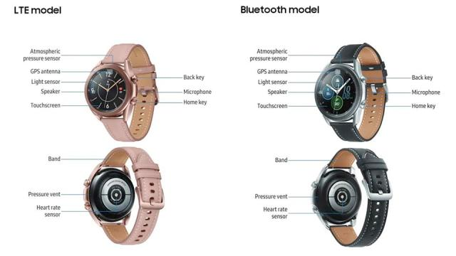 A page from the Galaxy Watch 3 manual showing its key features.