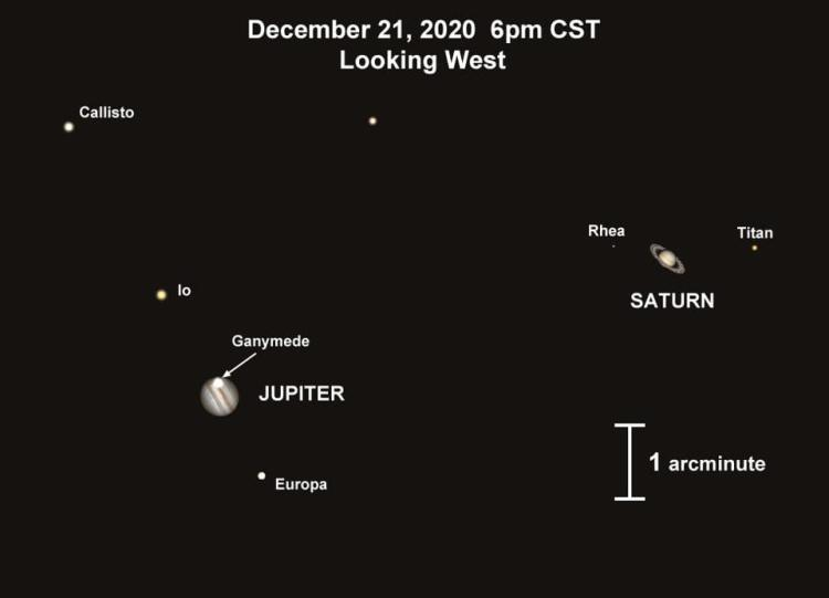 """A view showing how the Jupiter-Saturn conjunction will appear in a telescope pointed toward the western horizon at 6 p.m. CST, Dec. 21, 2020. The image is adapted from graphics by open-source planetarium software Stellarium. (This work, """"jupsat1,"""" is adapted from Stellarium by Patrick Hartigan, used under GPL-2.0, and provided under CC BY 4.0 courtesy of Patrick Hartigan)"""