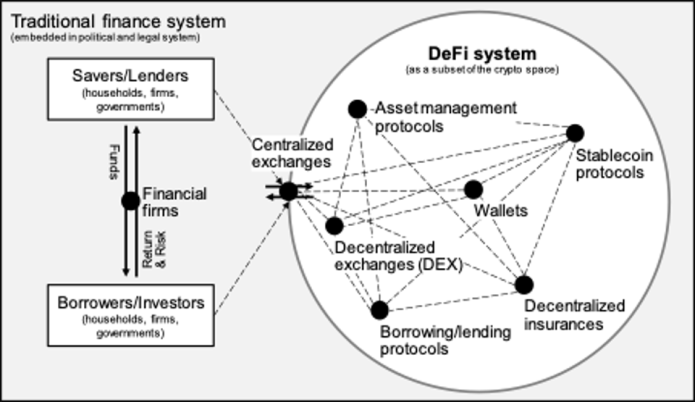 defi-system