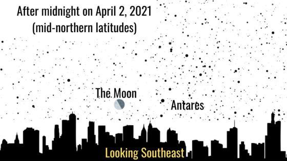 Friday, April 2, 2021: Moon and Antares.