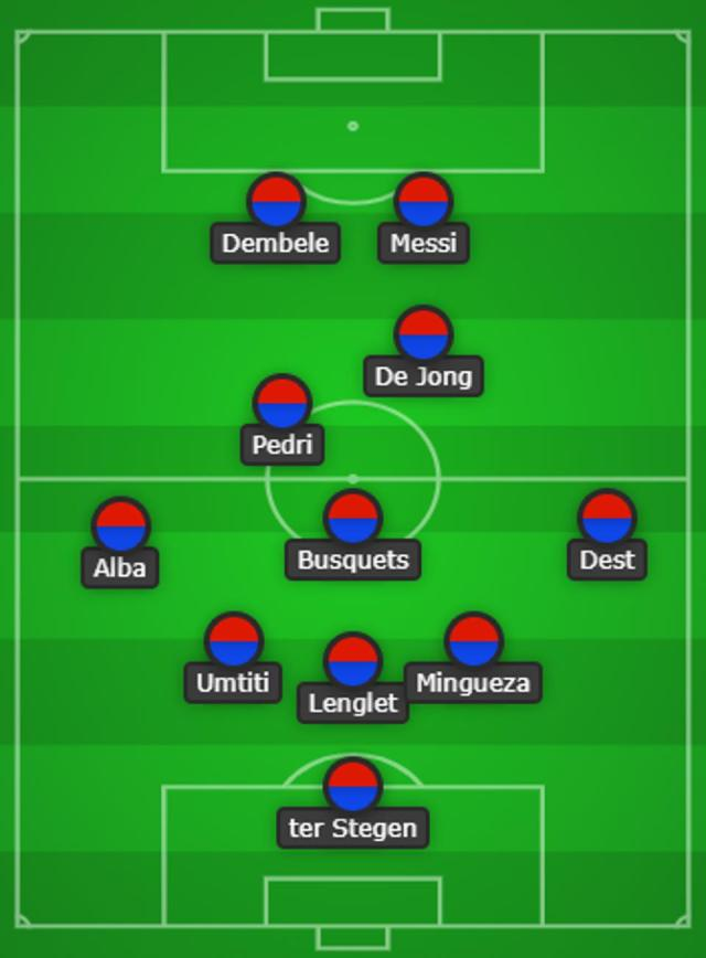 Ronald Koeman will field a 3-5-2 Barcelona against PSG in the Champions League.