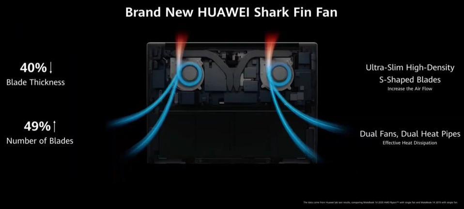 Huawei's fan design
