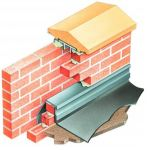 Parapet Walls?  – Avoid Taking the Wrong Step