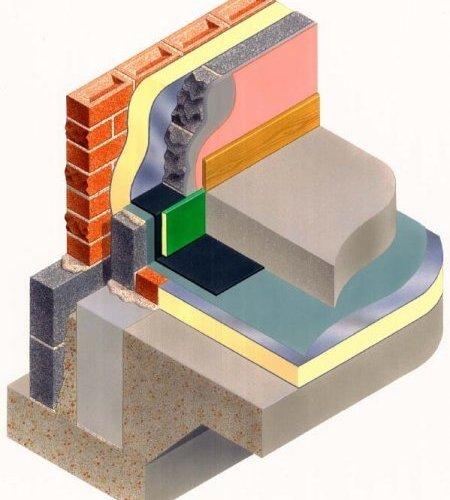 Combination Edge Insulator