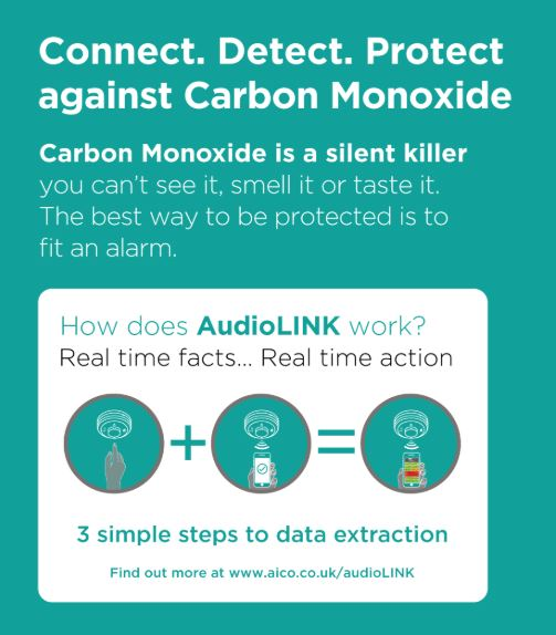 Carbon Monoxide – Are you covered?