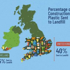 Can the UK's Construction Lessen Its Plastic Usage?