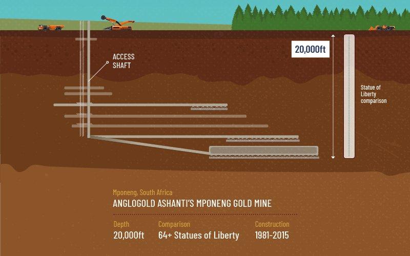 MTS - Underground buildings - Mponeng Gold Mine