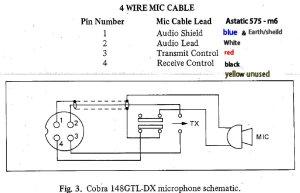 microphone | speckog