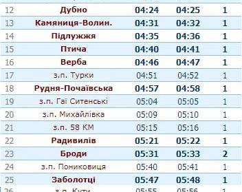 """Нічна електричка """"Здолбунів-Львів"""" повернулася"""
