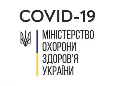 В Україні 156 підтверджених хворих з коронавірусом – 43 за останню добу