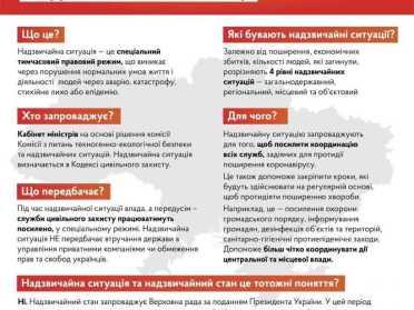 Всеукраїнський карантин продовжують до 24 квітня та вводять режим НС