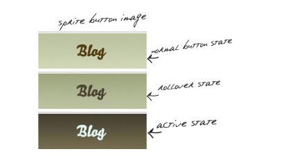 CSS Navigation and Menu Tutorials