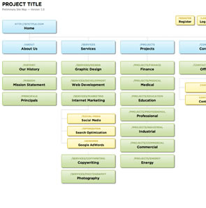 SlickMap CSS - A Visual Sitemapping Tool for Web Developers