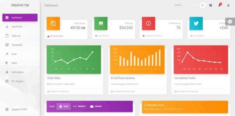 Dasbor Bahan Gratis Bootstrap 4 Templat Admin Gratis