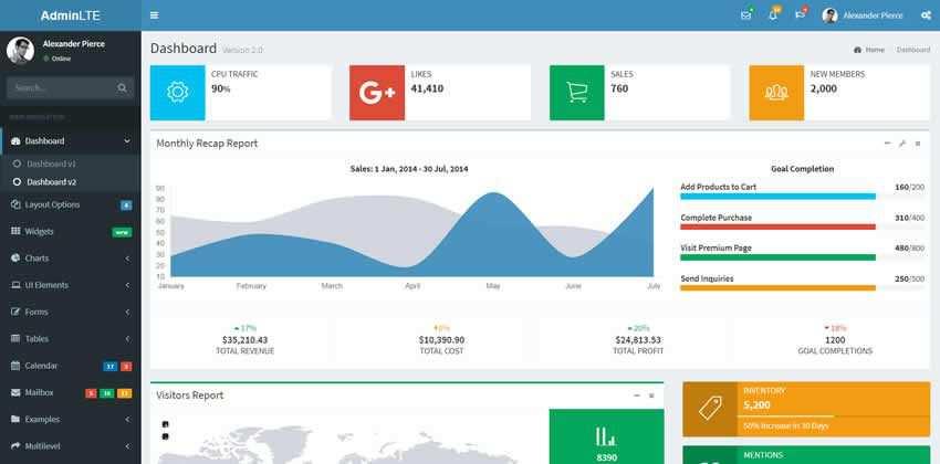 AdminLTE Gratis Bootstrap 3 Template Admin
