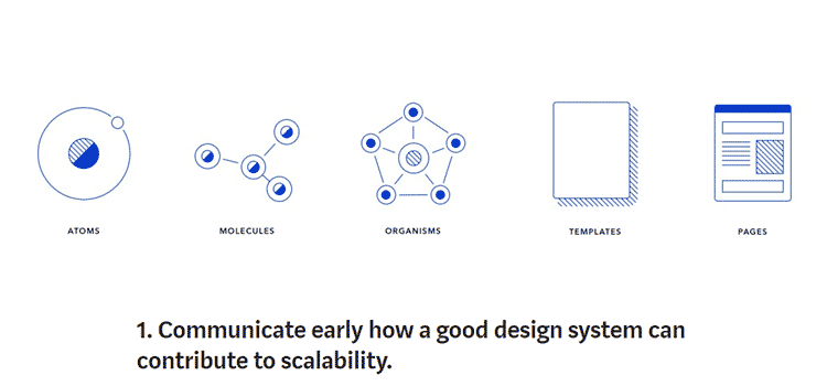 Six lessons learned by creating a design system at a fast-moving start-up