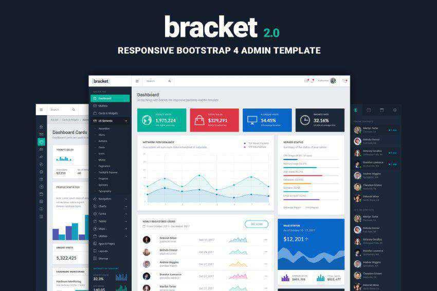 Admin Bootstrap Braket