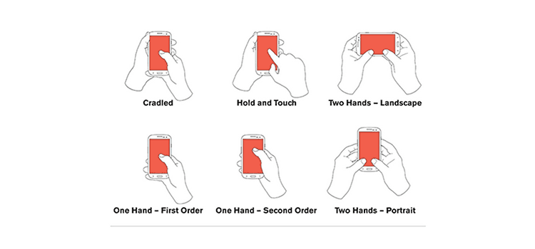 Mobile Usability Made Simple