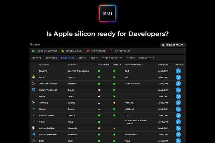 Example from Is Apple silicon ready for Developers?