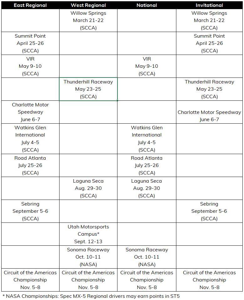 2020 Schedule Chart for Spec MX-5.com 1.14.20 V9