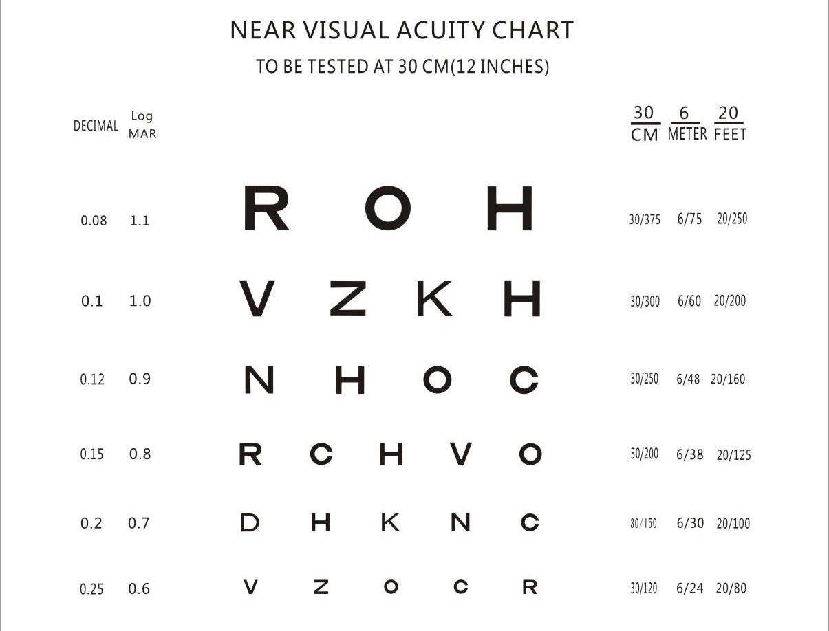 Dmv vision test machine best machine 2018 franklin dmv eye tests you nvjuhfo Image collections