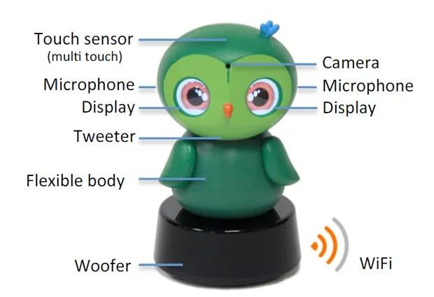 ixi-play robot
