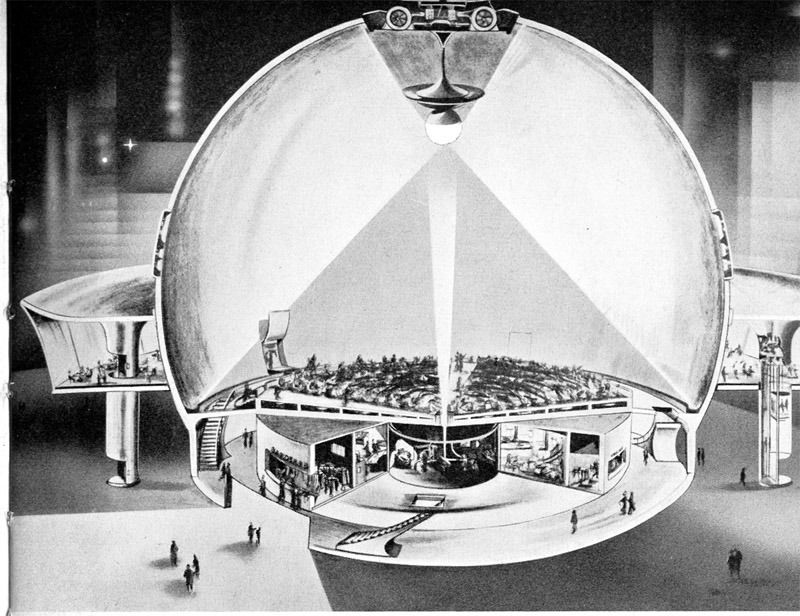 Dome Projection Cinema – 1957