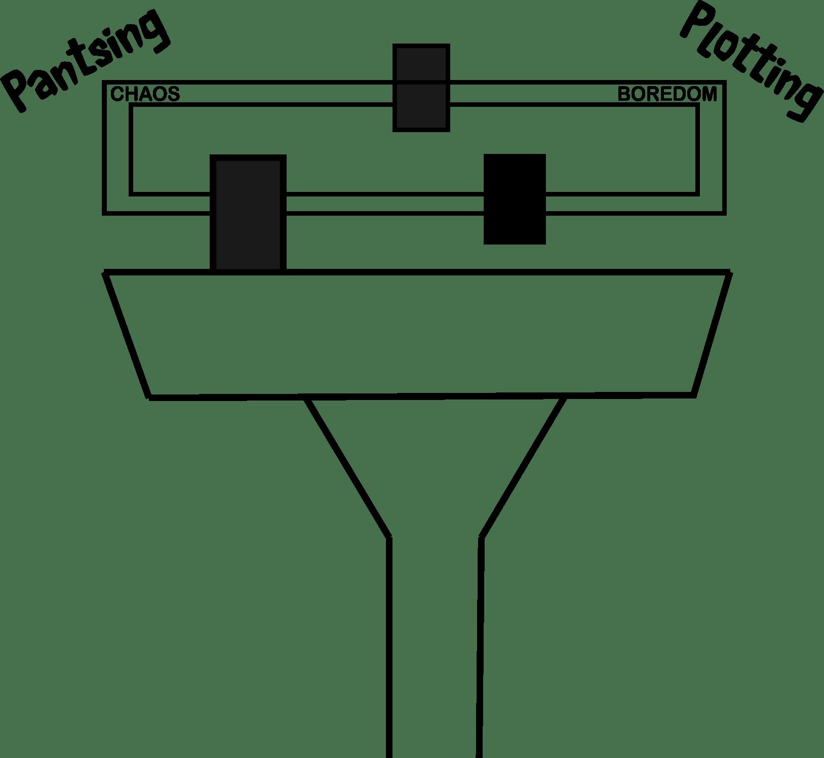 balancing pantsing and plotting