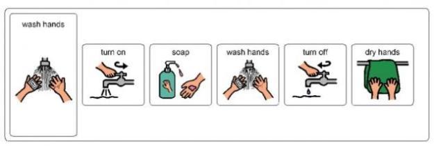 handwashing-routine