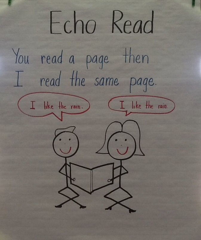 Echo Reading - Strategies for Students