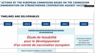 """Xavier Poussard : """"La commission européenne a planifié dès 2019 l'instauration du passeport vaccinal."""""""