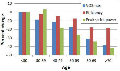 cycling_efficiency