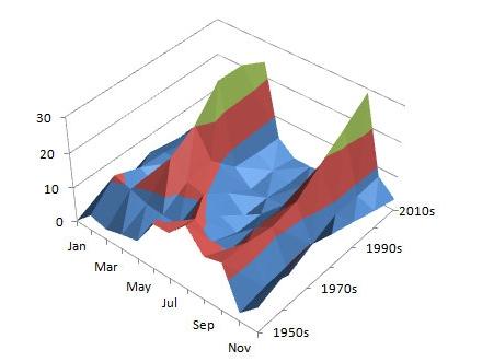 graph_3D