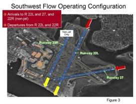 Southwest configuration