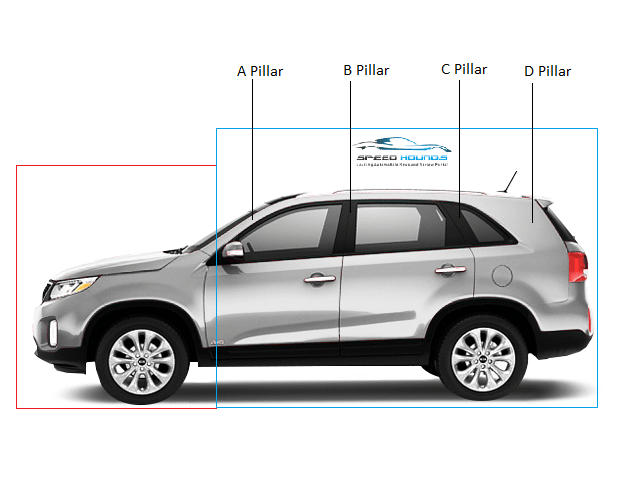 Compartments And Pillars Of A Car Automobile Gyaan
