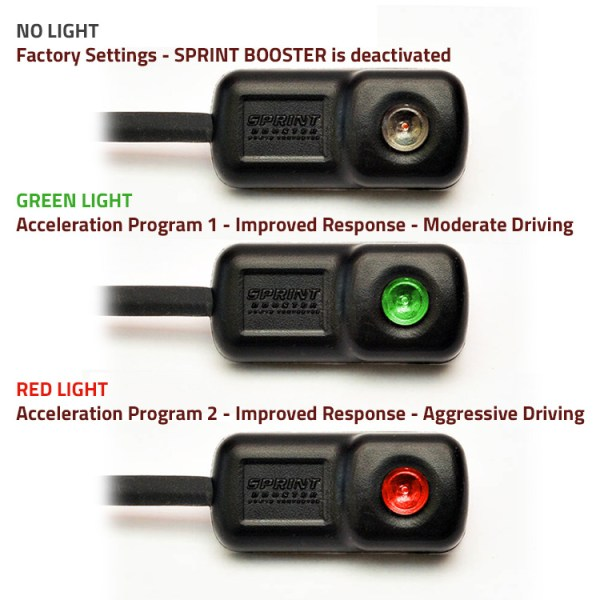 500|SPEEDLAB Sprint Booster for FIAT 500 Onboard Switch Settings