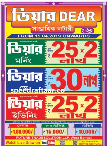 West Bengal Lottery Dear Bangalakshmi Teesta Results 12/08/2019 @4