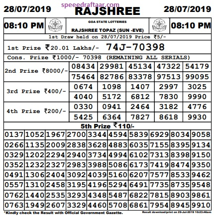 Goa State Lottery Rajshree Topaz Results 01 09 2019 Revealed