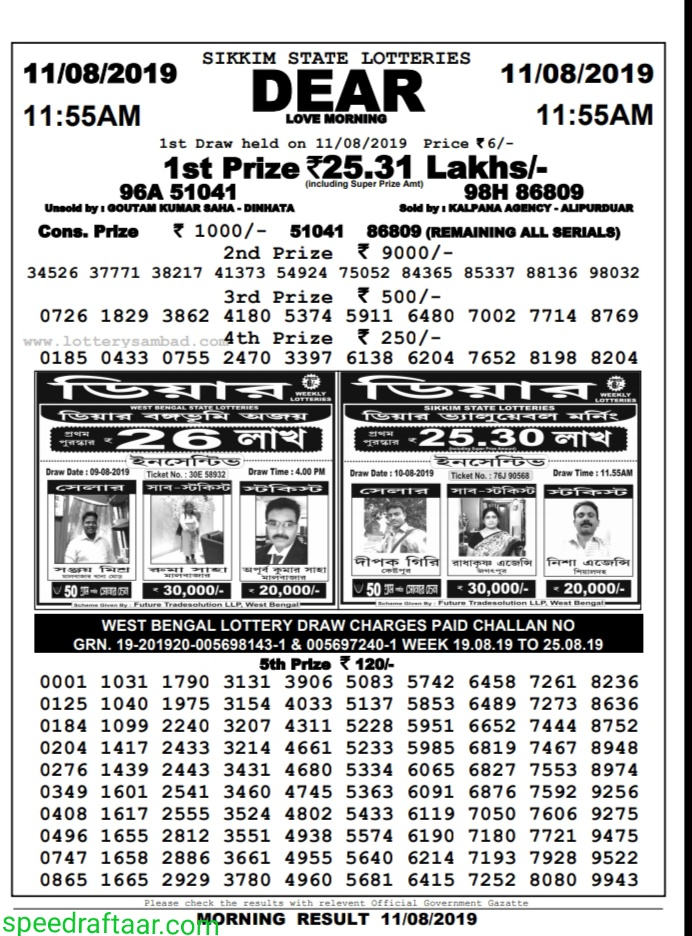 25-08-2019|Sikkim Lottery Dear Love Results Released Now