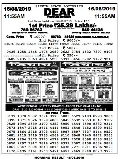 Sikkim Lottery Dear Treasure Morning Results 23-08-2019